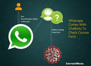 whatsapp-corona